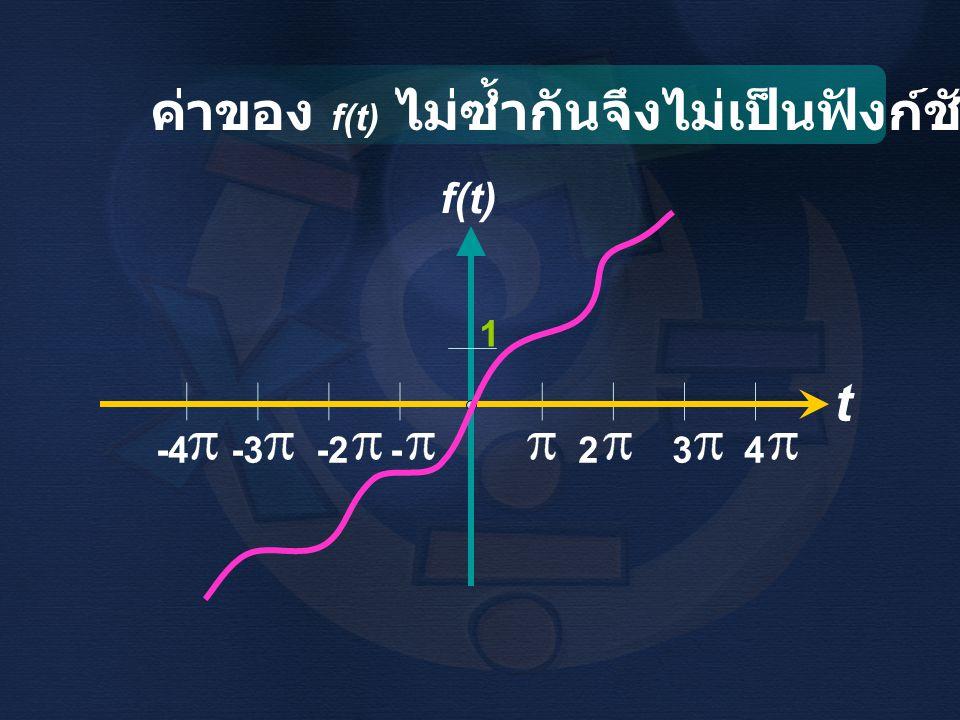 ค่าของ f(t) ไม่ซ้ำกันจึงไม่เป็นฟังก์ชันเป็นคาบ