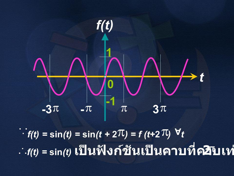 f(t) 1. t. -1. -3. - 3. f(t) = sin(t) = sin(t + 2 ) = f (t+2 ) t. A. ... f(t) = sin(t) เป็นฟังก์ชันเป็นคาบที่คาบเท่ากับ.