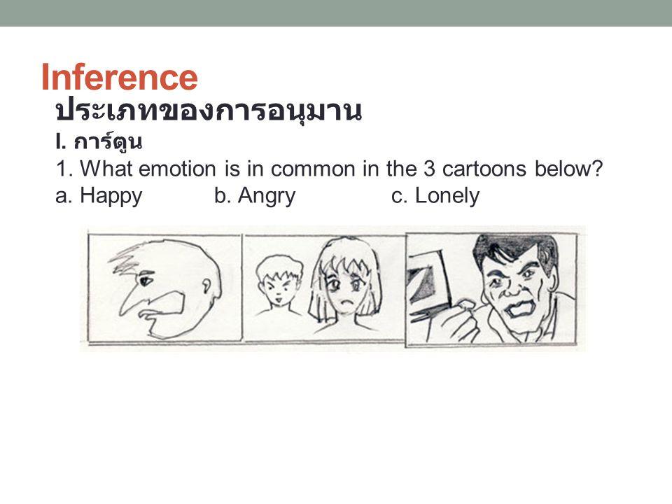 Inference ประเภทของการอนุมาน I. การ์ตูน
