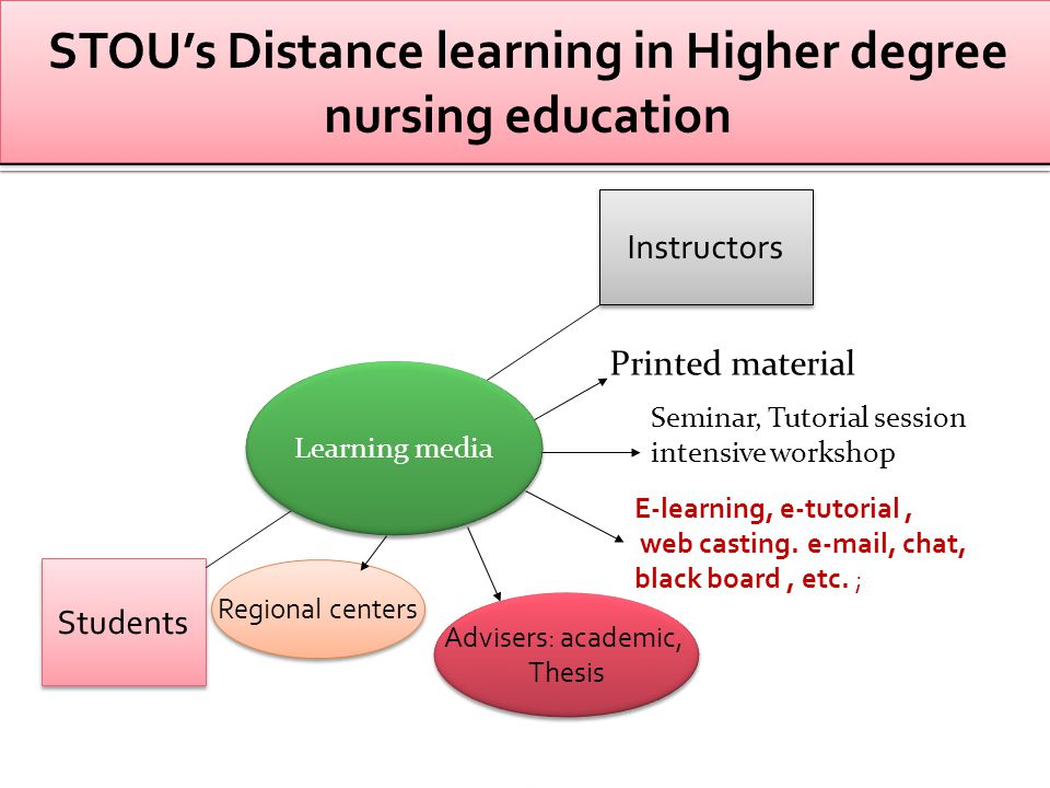 STOU's Distance learning in Higher degree nursing education