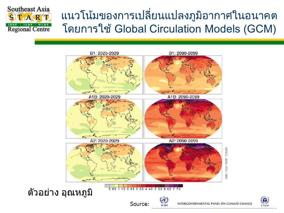 แนวโน้มของการเปลี่ยนแปลงภูมิอากาศในอนาคต โดยการใช้ Global Circulation Models (GCM)