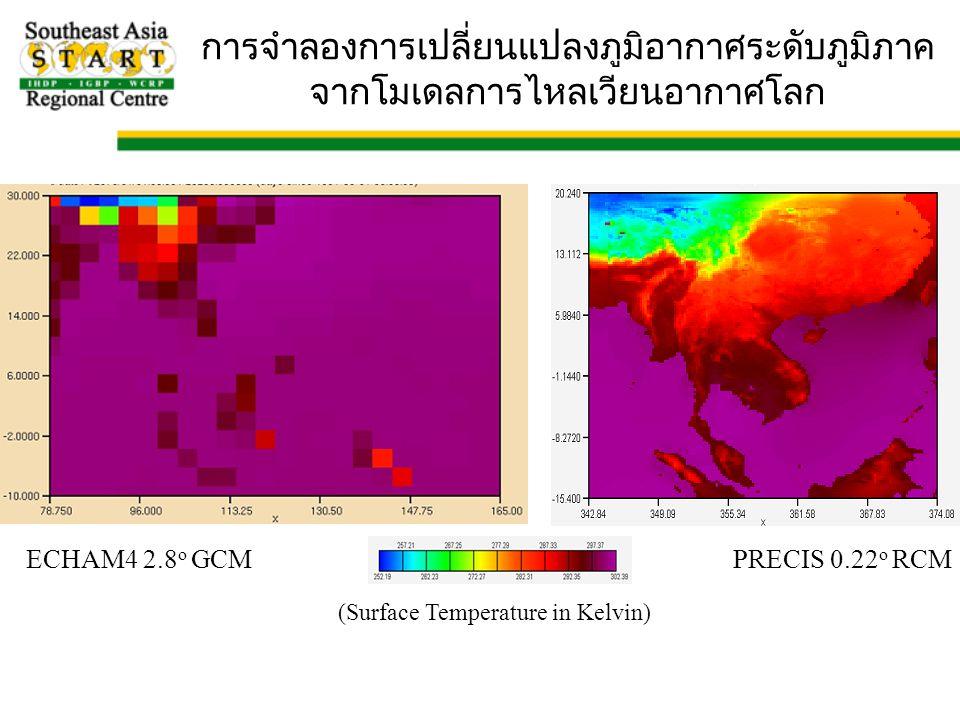 การจำลองการเปลี่ยนแปลงภูมิอากาศระดับภูมิภาคจากโมเดลการไหลเวียนอากาศโลก