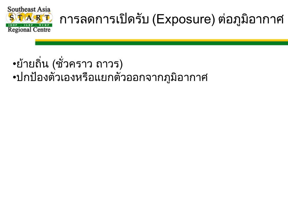 การลดการเปิดรับ (Exposure) ต่อภูมิอากาศ