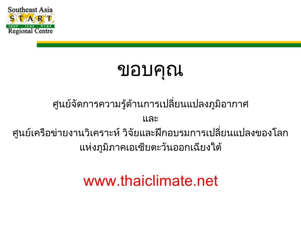 ขอบคุณ www.thaiclimate.net