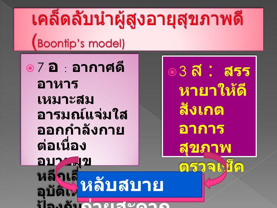 เคล็ดลับนำผู้สูงอายุสุขภาพดี (Boontip's model)