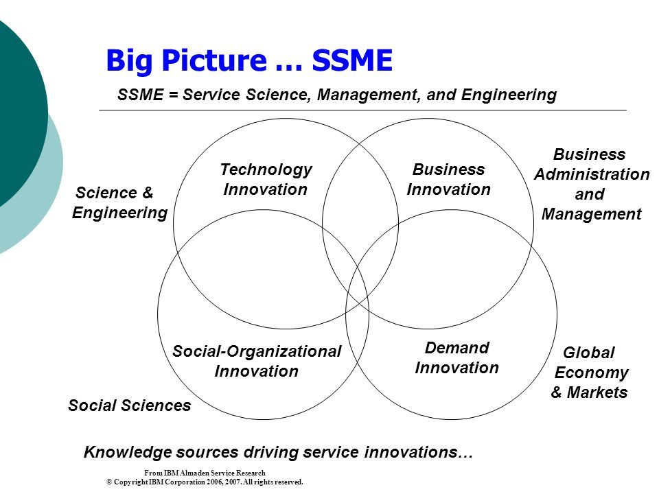 Big Picture … SSME SSME = Service Science, Management, and Engineering