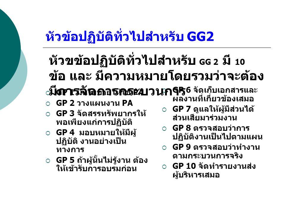 หัวข้อปฏิบัติทั่วไปสำหรับ GG2