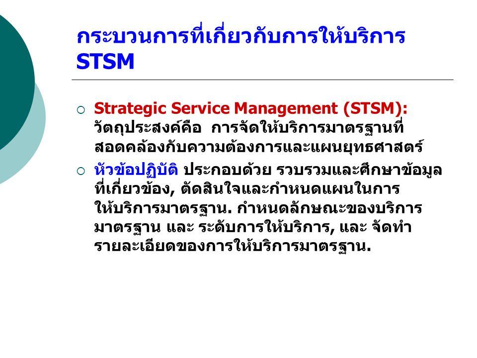 กระบวนการที่เกี่ยวกับการให้บริการ STSM