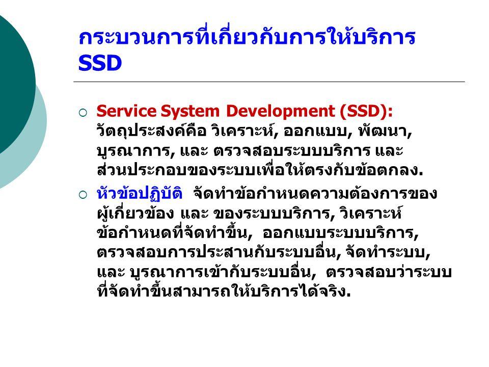 กระบวนการที่เกี่ยวกับการให้บริการ SSD
