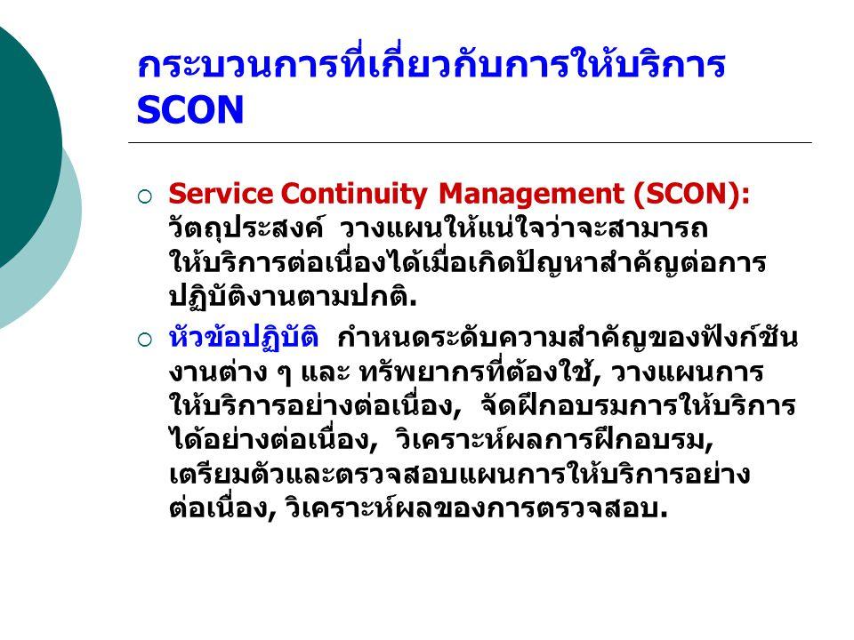 กระบวนการที่เกี่ยวกับการให้บริการ SCON