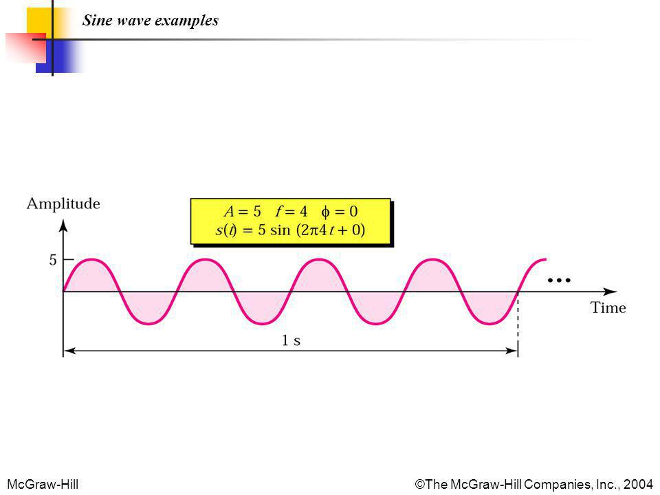 Sine wave examples