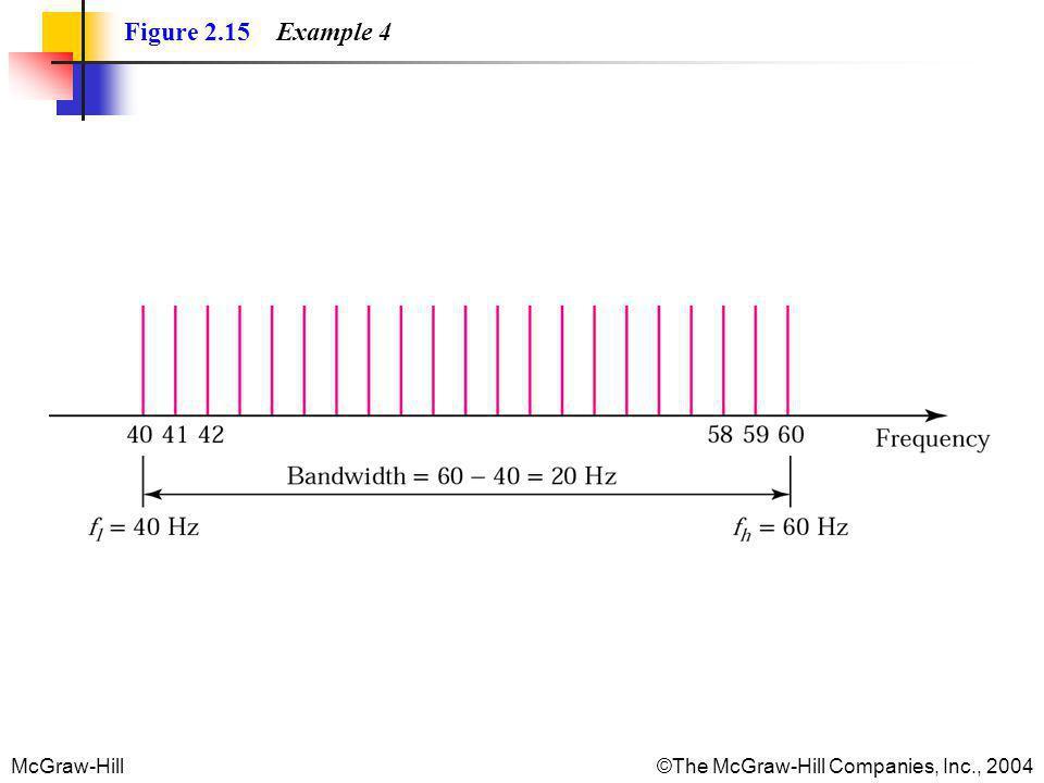 Figure 2.15 Example 4