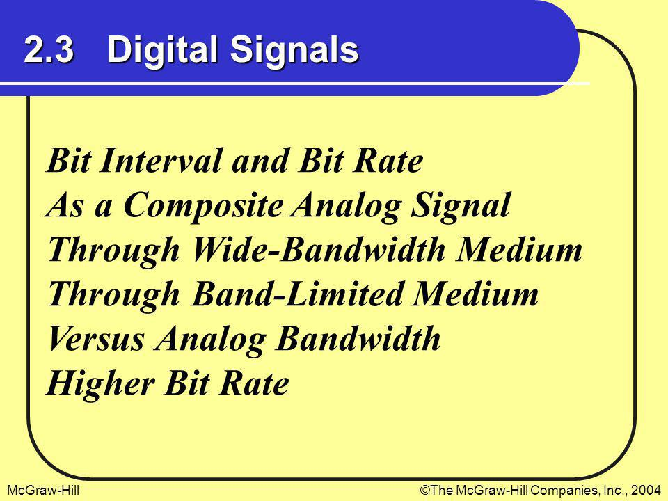 2.3 Digital Signals Bit Interval and Bit Rate. As a Composite Analog Signal. Through Wide-Bandwidth Medium.