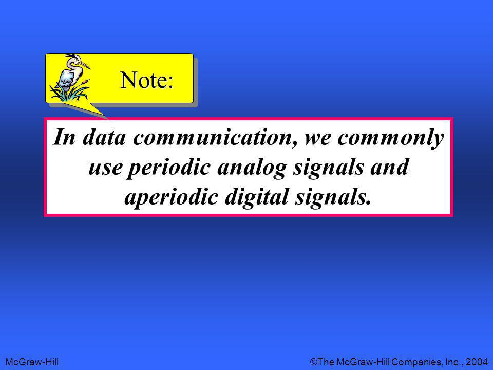 Note: In data communication, we commonly use periodic analog signals and aperiodic digital signals.