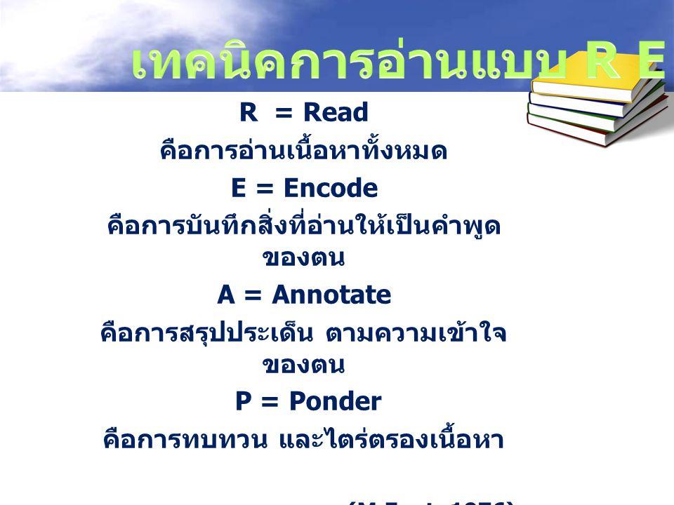 เทคนิคการอ่านแบบ R E A P