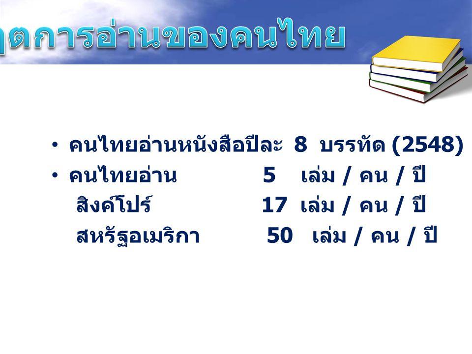 วิกฤตการอ่านของคนไทย