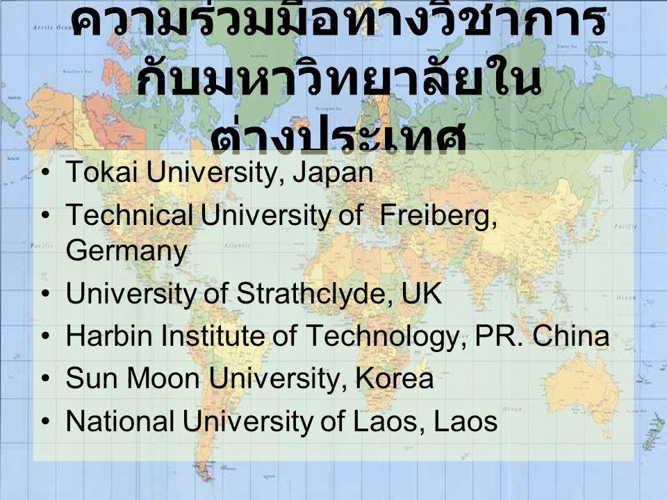 ความร่วมมือทางวิชาการกับมหาวิทยาลัยในต่างประเทศ