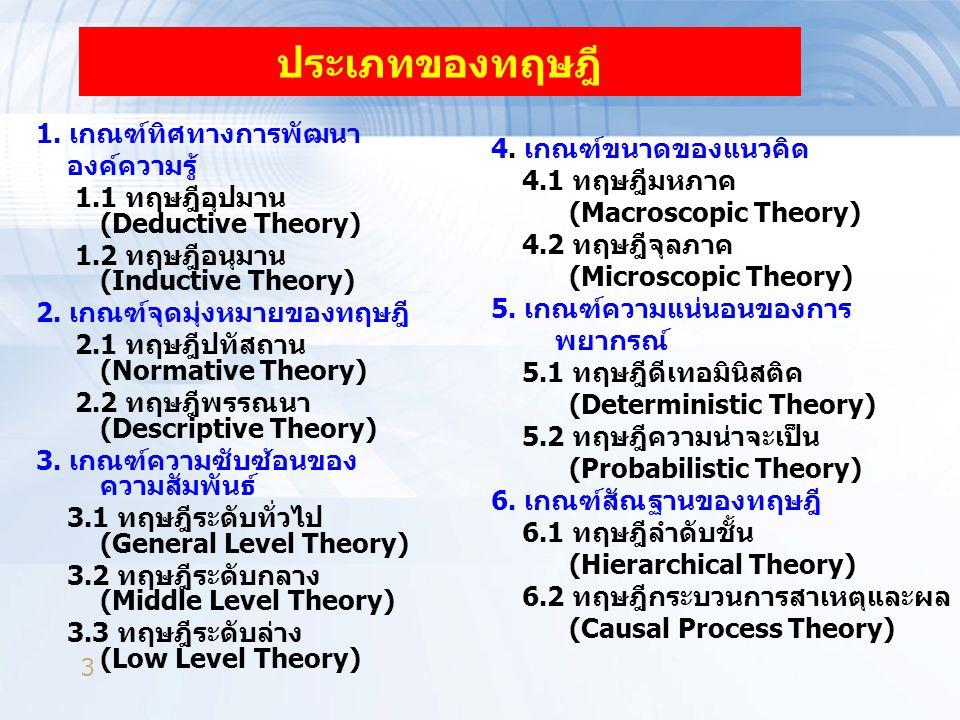 ประเภทของทฤษฎี