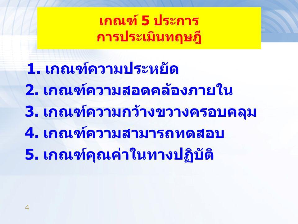 เกณฑ์ 5 ประการ การประเมินทฤษฎี