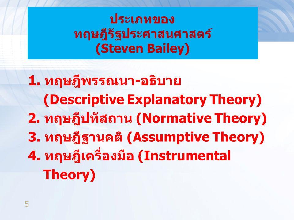 ประเภทของ ทฤษฎีรัฐประศาสนศาสตร์ (Steven Bailey)