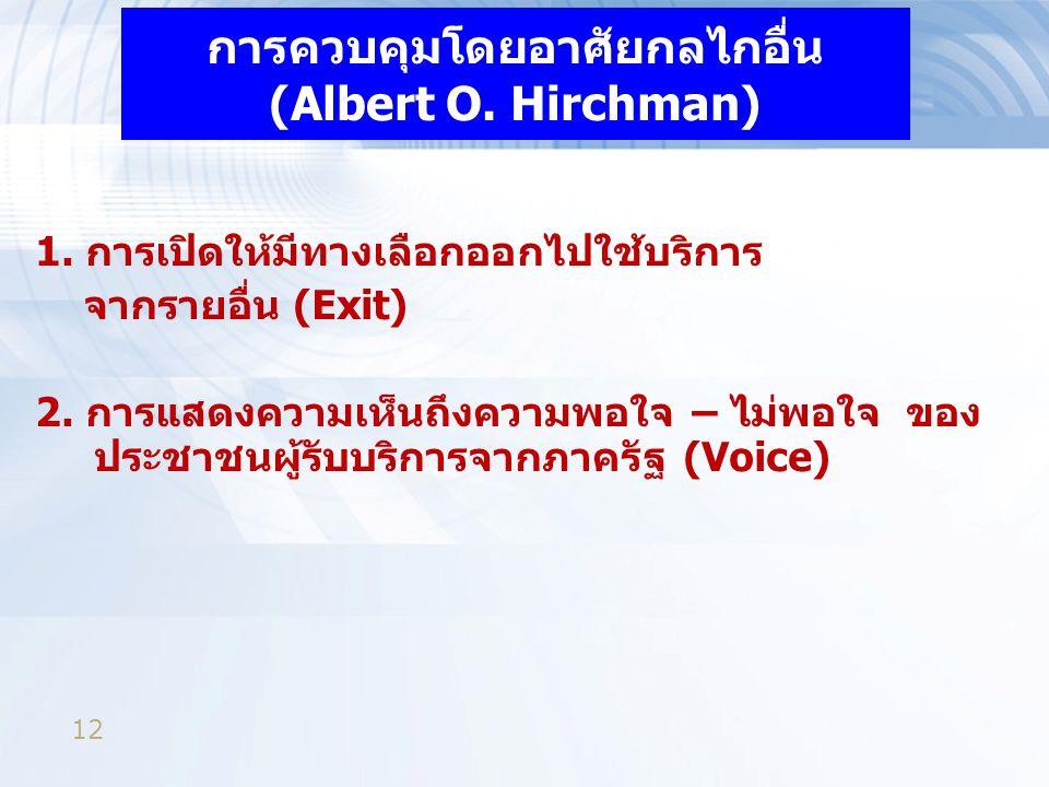 การควบคุมโดยอาศัยกลไกอื่น (Albert O. Hirchman)
