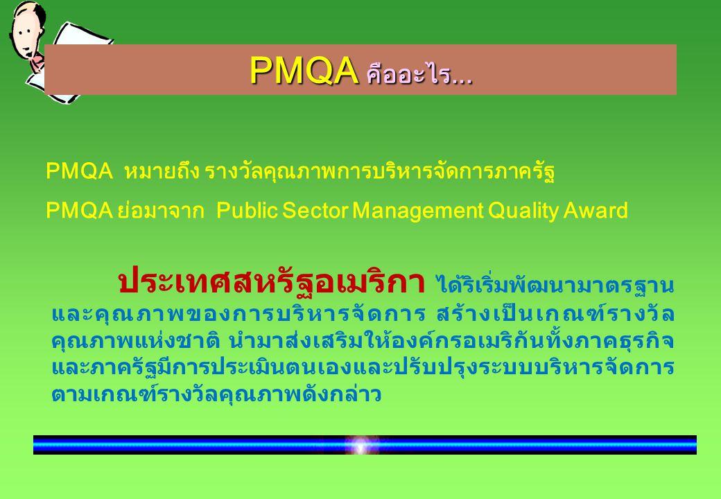 PMQA คืออะไร... PMQA หมายถึง รางวัลคุณภาพการบริหารจัดการภาครัฐ
