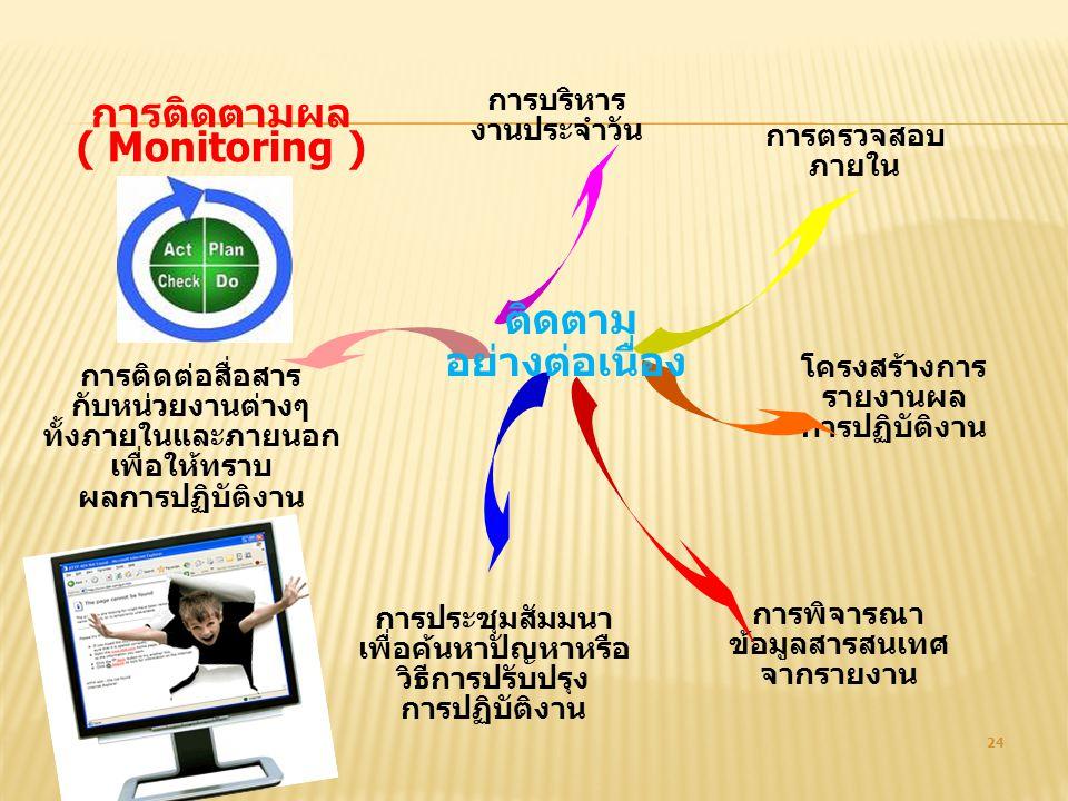 การติดตามผล ( Monitoring ) ติดตาม อย่างต่อเนื่อง