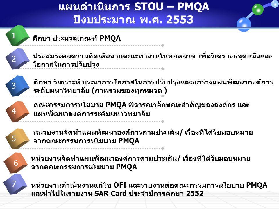 แผนดำเนินการ STOU – PMQA ปีงบประมาณ พ.ศ. 2553