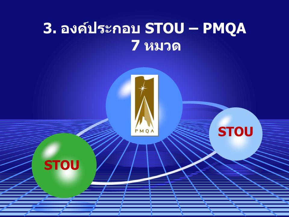 3. องค์ประกอบ STOU – PMQA 7 หมวด