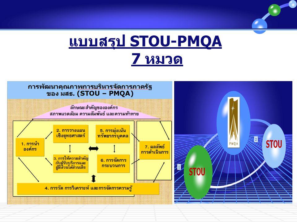 แบบสรุป STOU-PMQA 7 หมวด