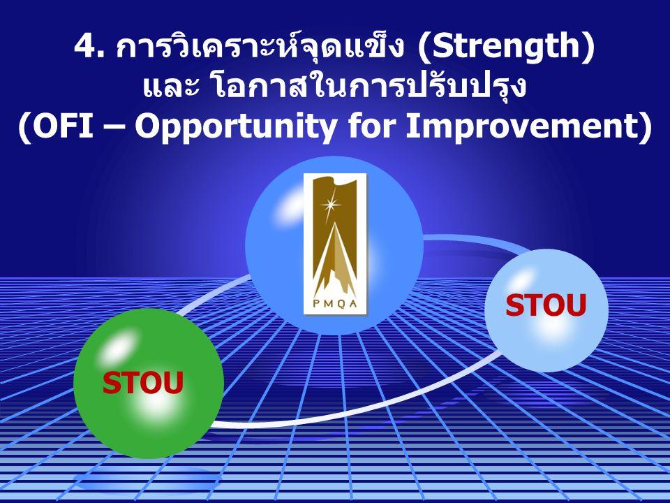 4. การวิเคราะห์จุดแข็ง (Strength) และ โอกาสในการปรับปรุง (OFI – Opportunity for Improvement)