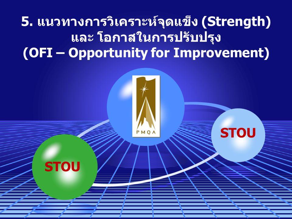 5. แนวทางการวิเคราะห์จุดแข็ง (Strength) และ โอกาสในการปรับปรุง (OFI – Opportunity for Improvement)