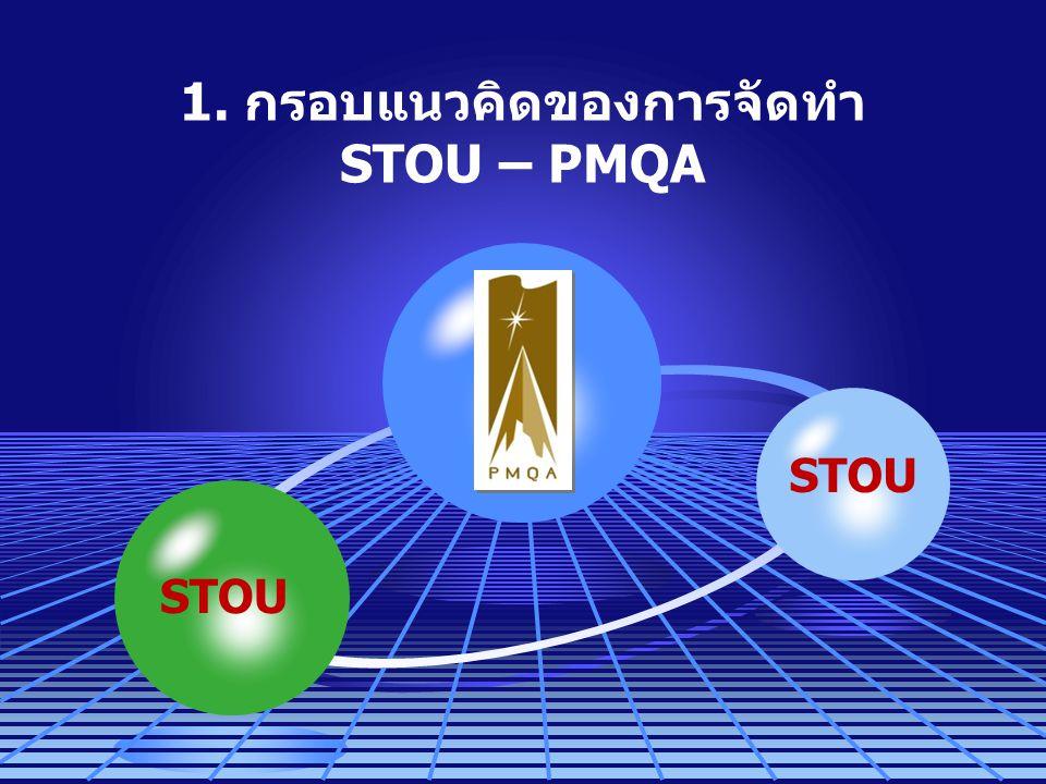 1. กรอบแนวคิดของการจัดทำ STOU – PMQA