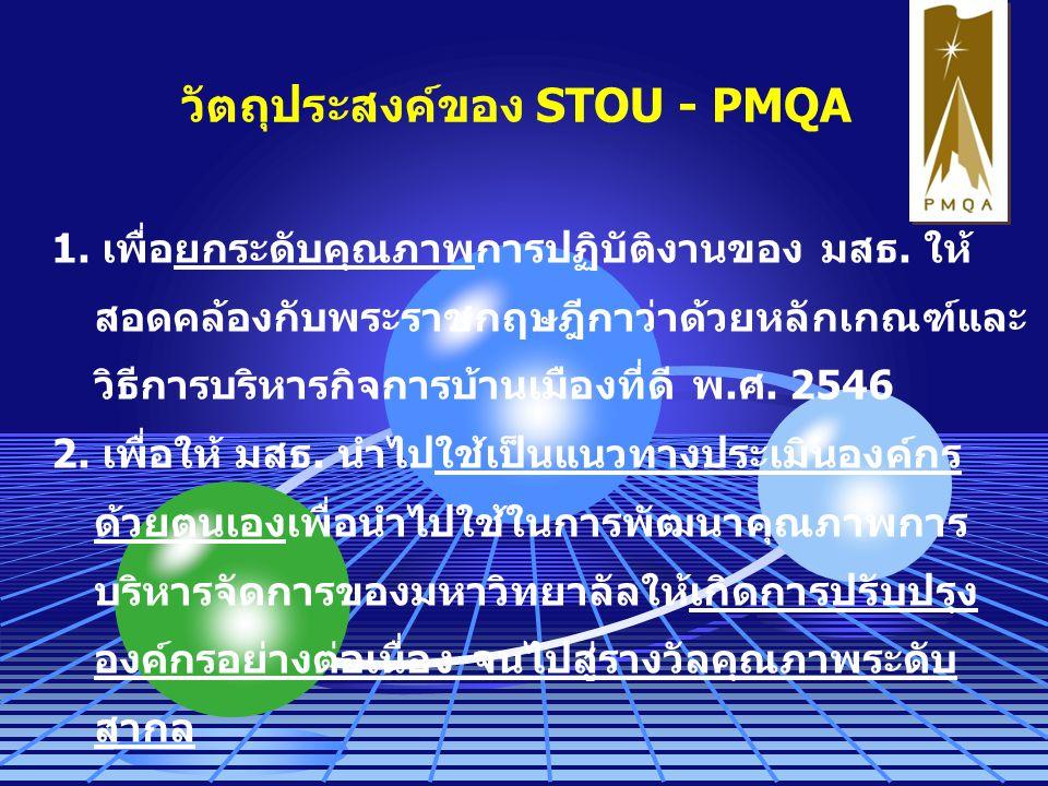 วัตถุประสงค์ของ STOU - PMQA