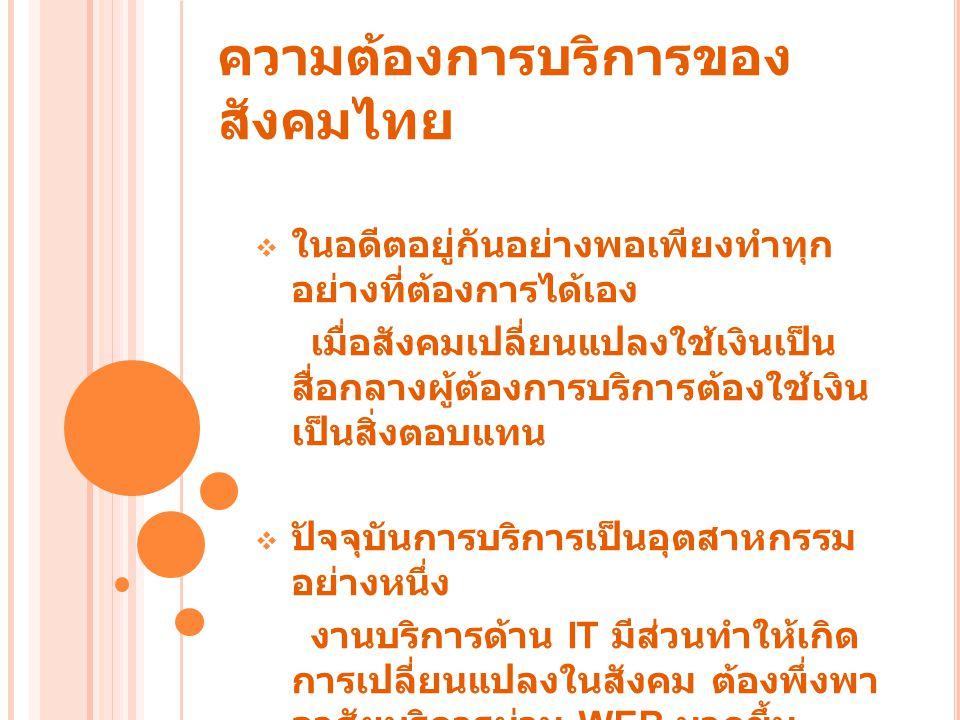 ความต้องการบริการของสังคมไทย