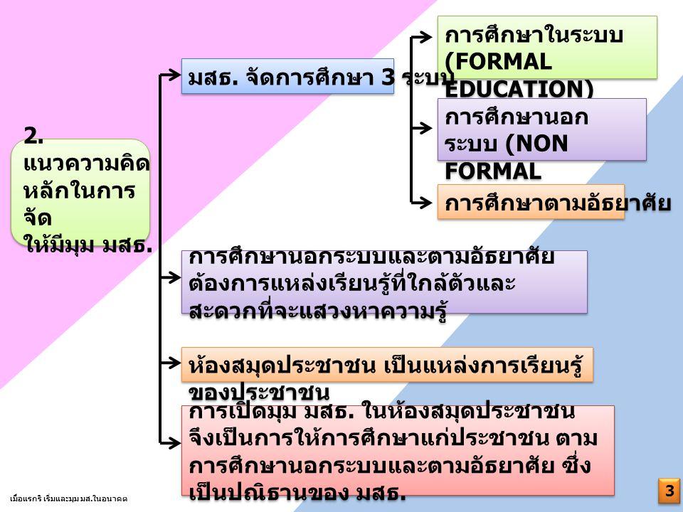 การศึกษาในระบบ (FORMAL EDUCATION)