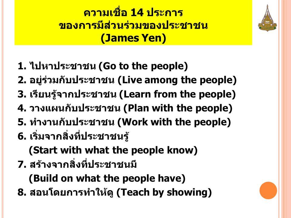 ความเชื่อ 14 ประการ ของการมีส่วนร่วมของประชาชน (James Yen)