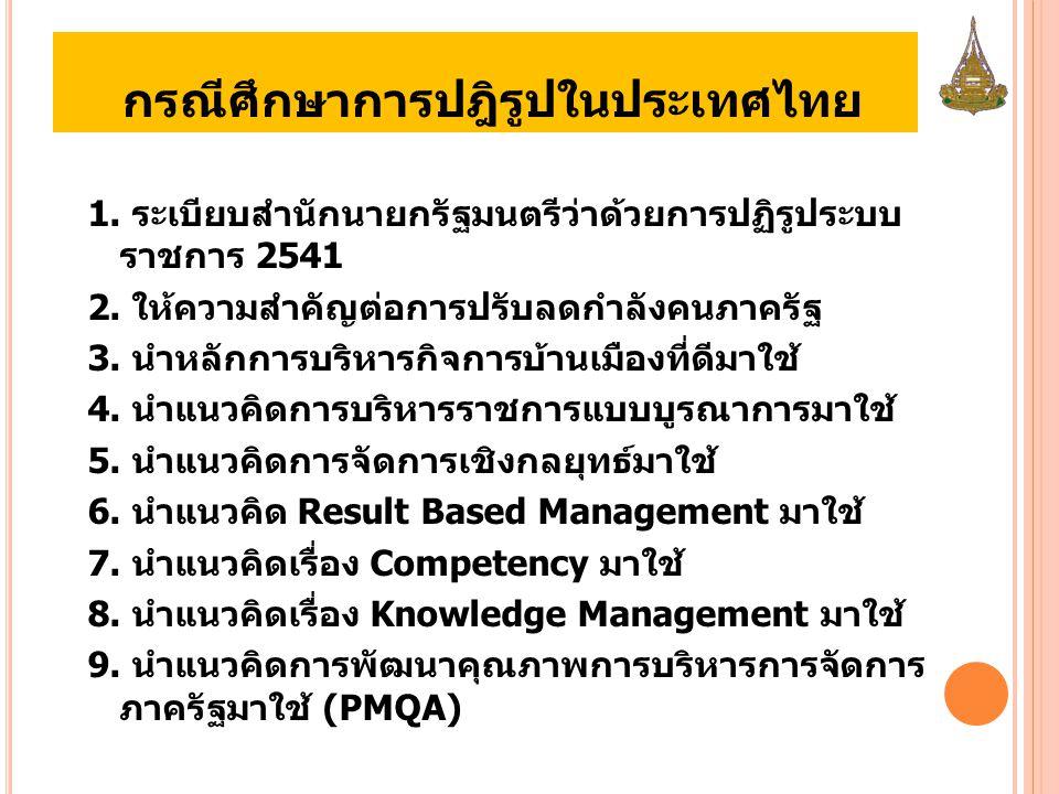 กรณีศึกษาการปฎิรูปในประเทศไทย