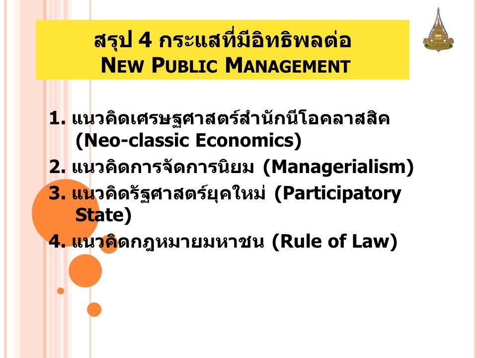 สรุป 4 กระแสที่มีอิทธิพลต่อ New Public Management