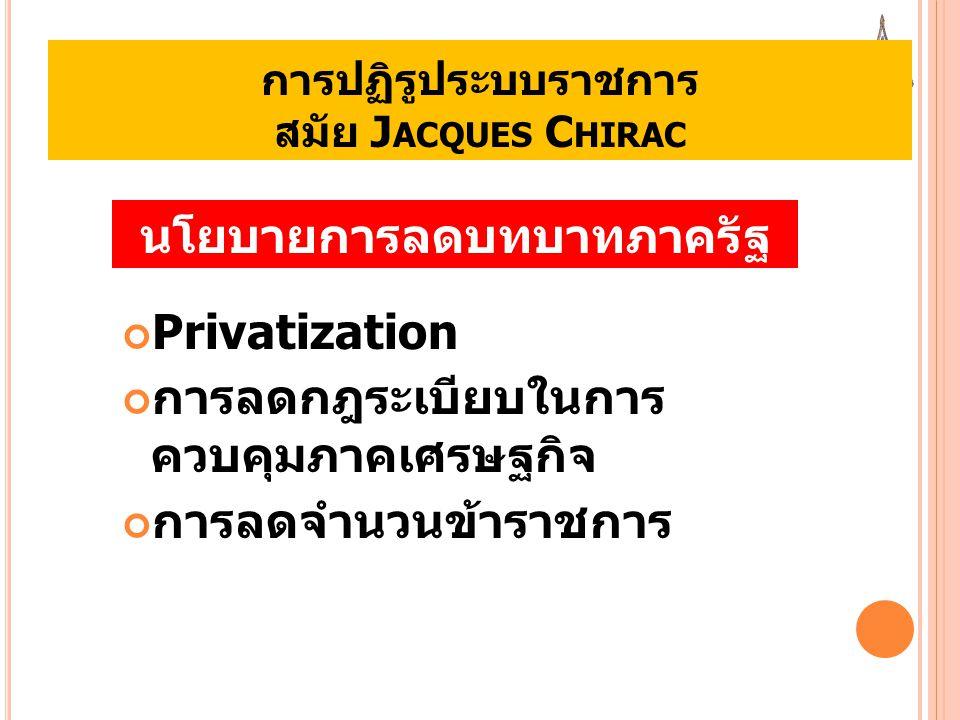 การปฏิรูประบบราชการ สมัย Jacques Chirac