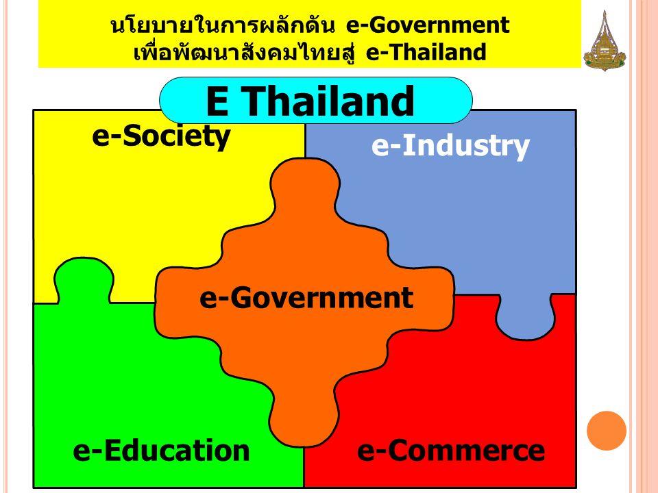 นโยบายในการผลักดัน e-Government เพื่อพัฒนาสังคมไทยสู่ e-Thailand