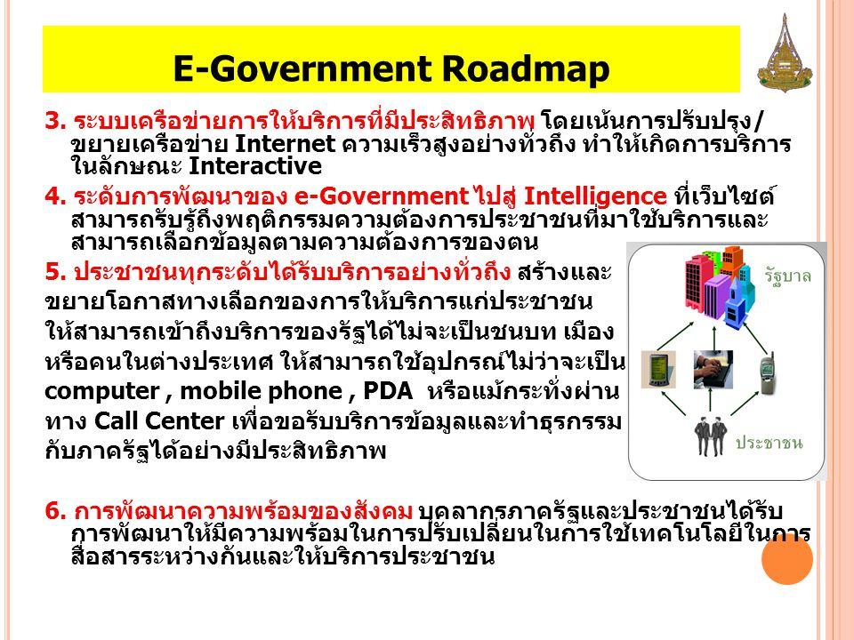 E-Government Roadmap