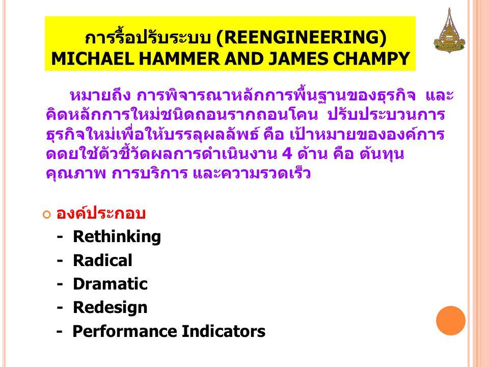 การรื้อปรับระบบ (REENGINEERING) MICHAEL HAMMER AND JAMES CHAMPY