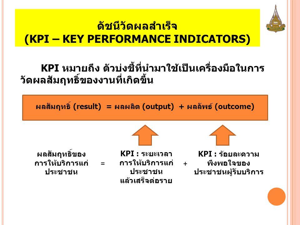 ดัชนีวัดผลสำเร็จ (KPI – KEY PERFORMANCE INDICATORS)