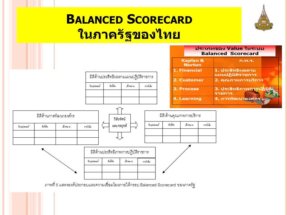 Balanced Scorecard ในภาครัฐของไทย