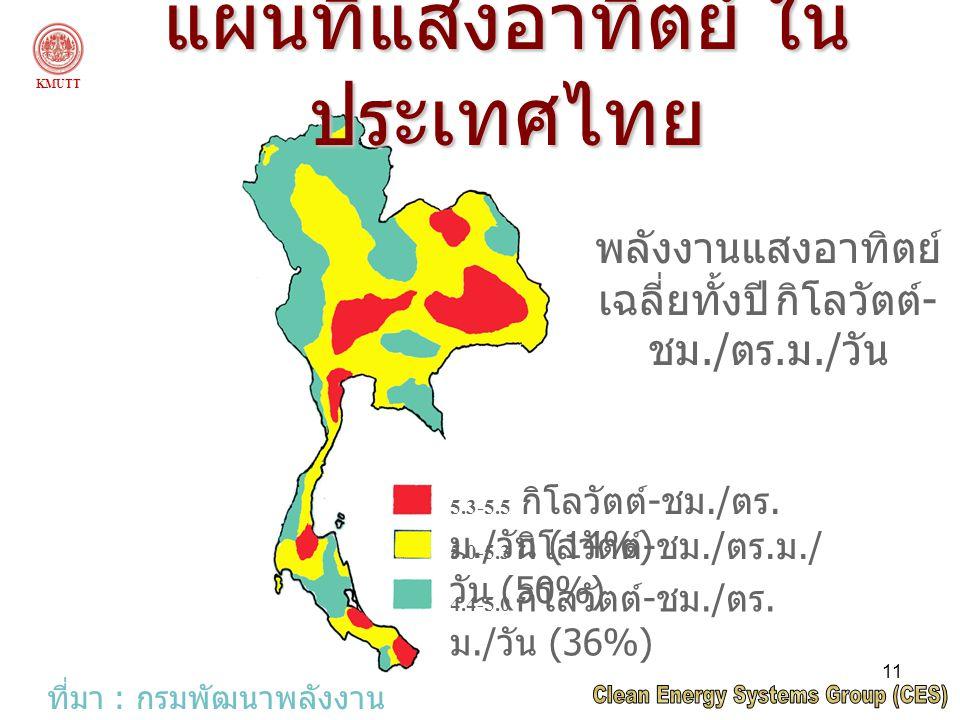 แผนที่แสงอาทิตย์ ในประเทศไทย