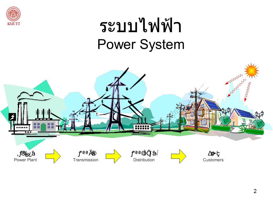 ระบบไฟฟ้า Power System