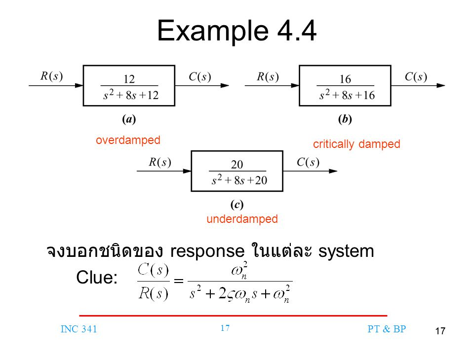 Example 4.4 จงบอกชนิดของ response ในแต่ละ system Clue: overdamped
