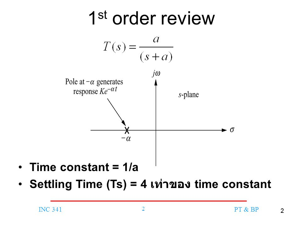 1st order review Time constant = 1/a