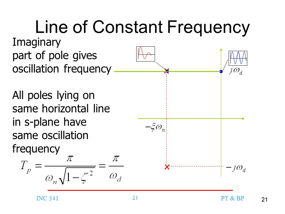 Line of Constant Frequency